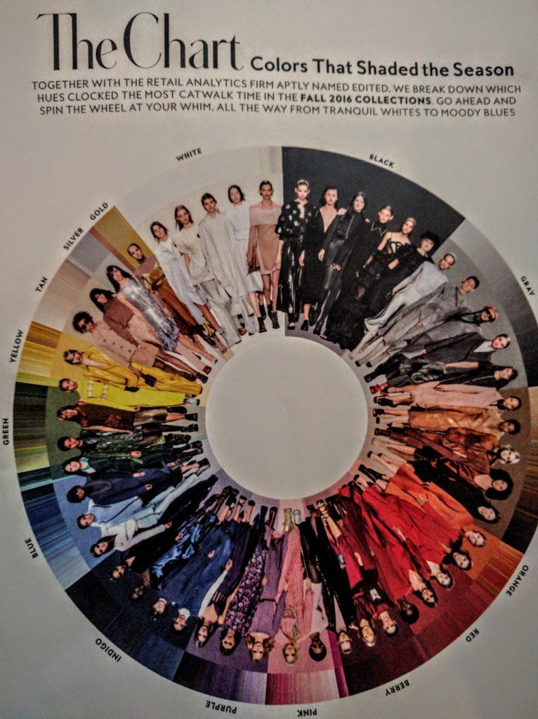 Designer Color Wheel For Fashion Vanessa Miles Design